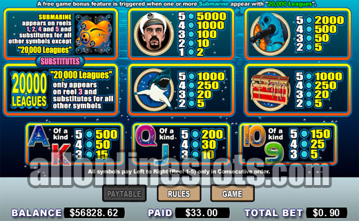 20,000 Leagues Slot Machine - Play Free Casino Slot Games