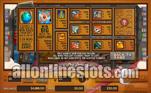 Reel Renovations™ Slot Machine Game to Play Free in Cryptologics Online Casinos