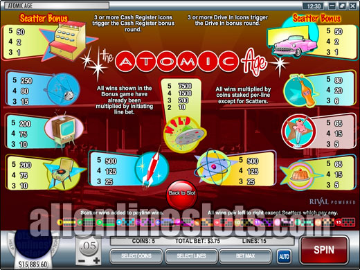 Atomic Age Slot Machine Online ᐈ Rival™ Casino Slots