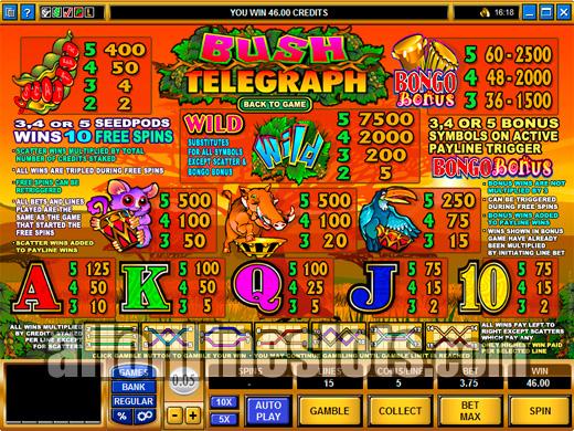 Best online casino mega moolah