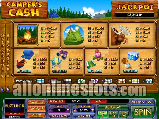 no deposit sign up bonus online casino games twist slot