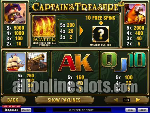Online Casinos Like Slots Lv