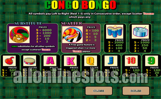Congo Bongo™ Slot Machine Game to Play Free in Cryptologics Online Casinos