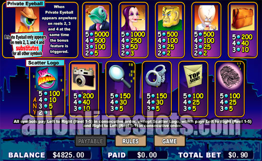 Dick Danger™ Slot Machine Game to Play Free in Cryptologics Online Casinos