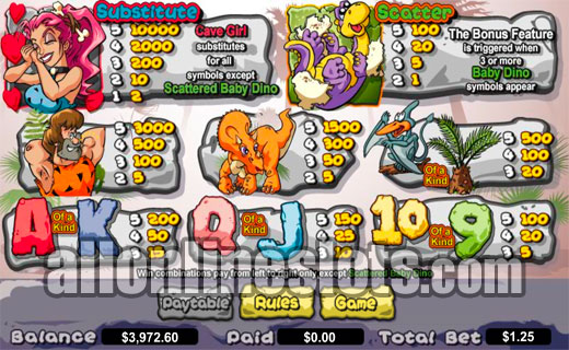 Dino Delight™ Slot Machine Game to Play Free in Cryptologics Online Casinos