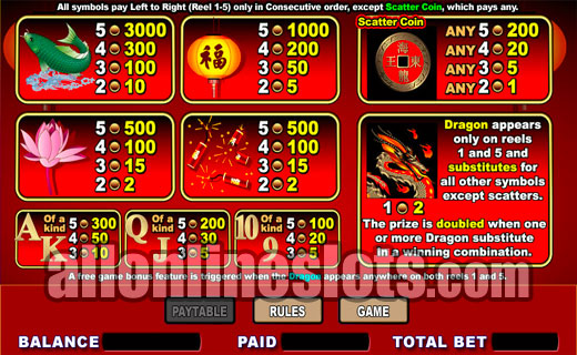 Eastern Dragon Online Slot Review - Play Online for Free Now