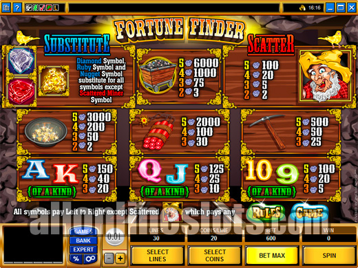 Mandarin casino online