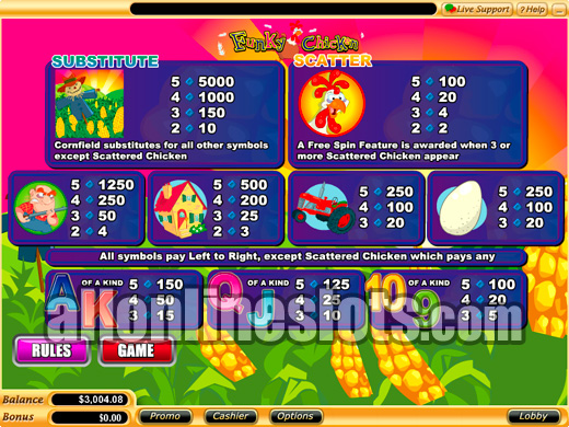 Crosstown Chicken Slot - Win Big Playing Online Casino Games