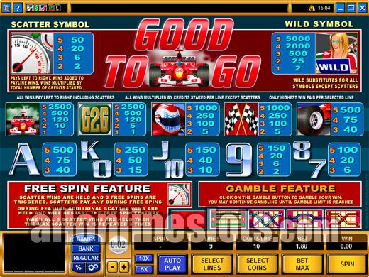 Play The Free Slot Motor Slots With No Signup