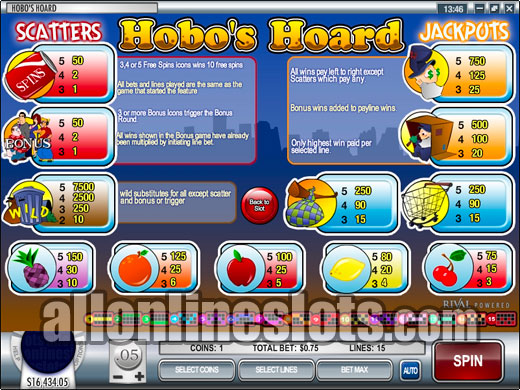 Hobos Hoard Slots - Now Available for Free Online