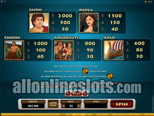 Types of betting sites