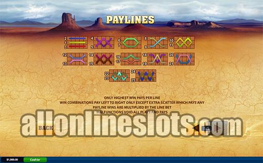 John Wayne Playtech Slot Machine Review