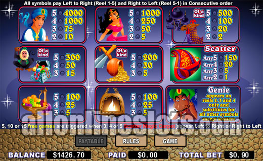 Magic Carpet™ Slot Machine Game to Play Free in Cryptologics Online Casinos