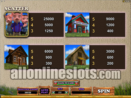 Piggy Fortunes™ Slot Machine Game to Play Free in Microgamings Online Casinos