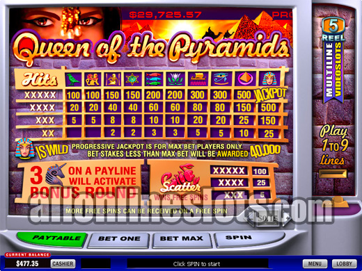 Play Queen of Pyramids Slots Online at Casino.com NZ