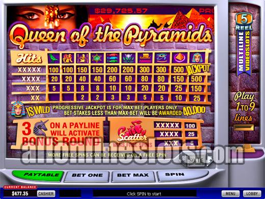 Online roulette promotions