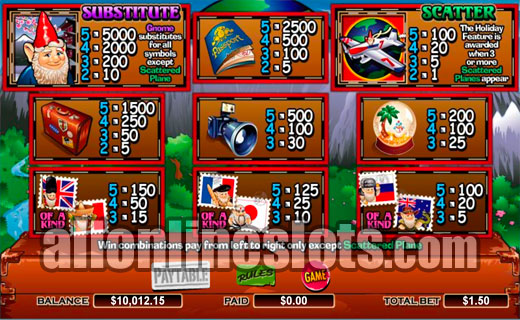 Roamin Gnome Slots - Win Big Playing Online Casino Games