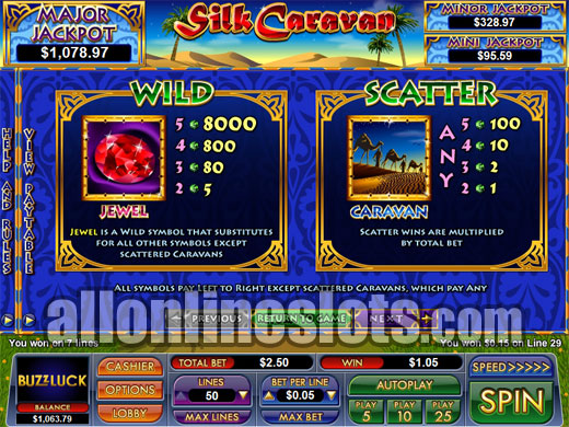 Silk Caravan Slot - Play the Free NuWorks Casino Game Online