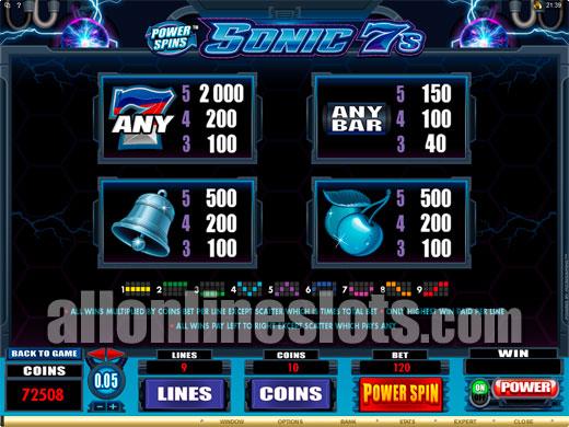 Biggest online casino