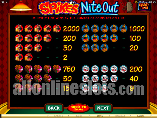 Spike Games Slots - Play free Spike Games Slots Online