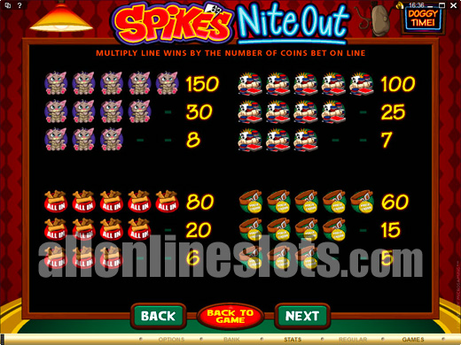 Pick A Box Bonus Slots Spikes Night Out