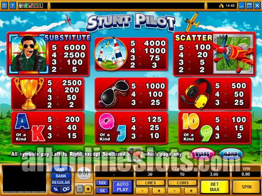 Ntuc club slot machine
