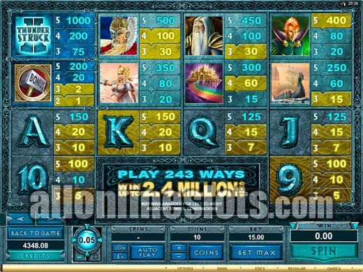 Thunderstruck Online Casino