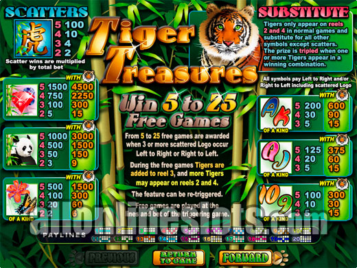Tiger Treasure Slots Free Play & Real Money Casinos