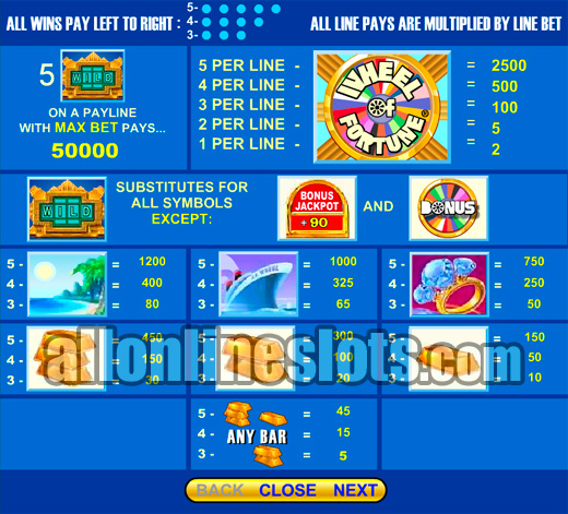 Wheel of Fortune New Orleans Slot - Read the Review Now