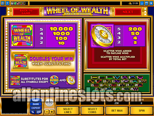 Bonus Slots Wheel Of Wealth Special Edition