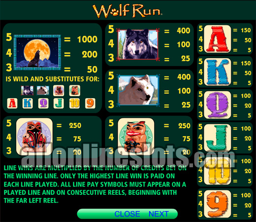 online slot machines for fun wolf spiele online